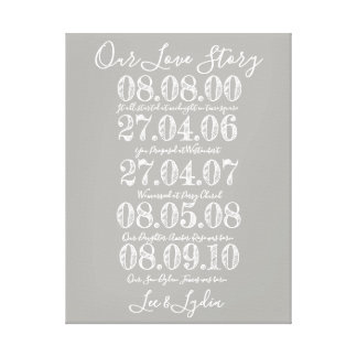 silver Wedding Anniversary our love story dates Canvas Print