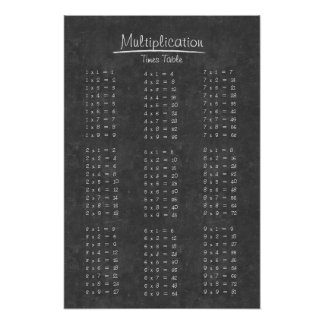Simple Chalkboard Multiplication Times Table Poster