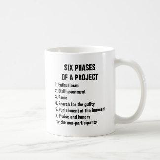 Six phases of a project 1. Enthusiasm 2.Disillusio Coffee Mug