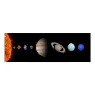 Solar System to Panorama Style Poster