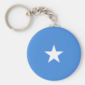 somalia key ring