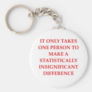 STATISTIC BASIC ROUND BUTTON KEY RING
