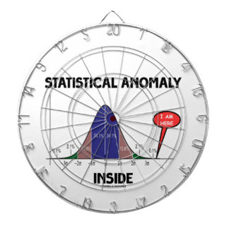 Statistical Anomaly Inside (Bell Curve I Am Here) Dartboard