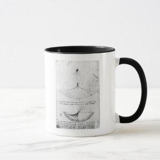 Studies of concave mirrors constant, parabolic mug