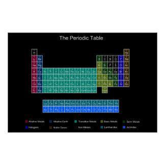 Stylish Periodic Table - Blue & Black Poster