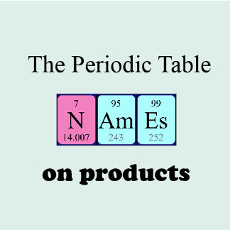 Periodic Table Names Words and Phrases