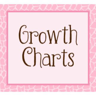 Growth Charts