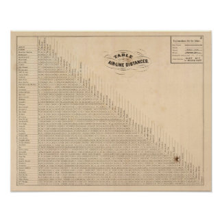 Table of distances poster