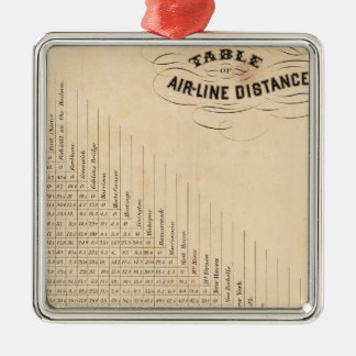 Table of distances Silver-Colored square decoration