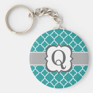 Teal Blue Monogram Letter Q Quatrefoil Basic Round Button Keychain