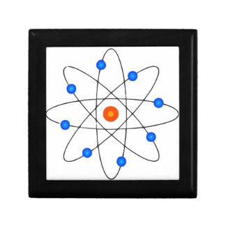 The atom gift box