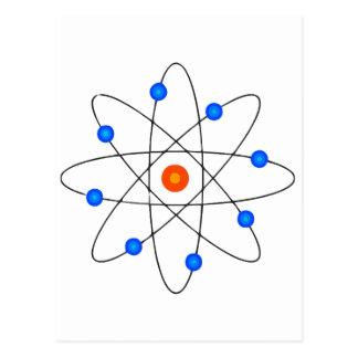 The atom postcard