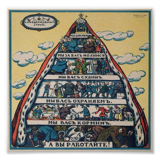 The autocratic system = Alexsai Radakov Poster