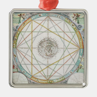 The Conjunction of the Planets Christmas Ornament