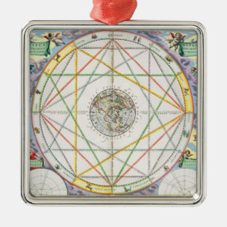 The Conjunction of the Planets, from 'The Celestia Christmas Ornament