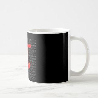 The Constant Pi Basic White Mug