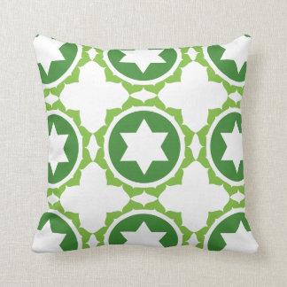 The Heart Chakra - Anahata Pillow Throw Cushion