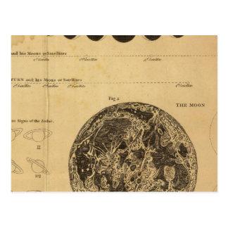 The Moon Postcard