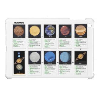 The Planets iPad Mini Case
