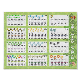 The Times Tables Poster