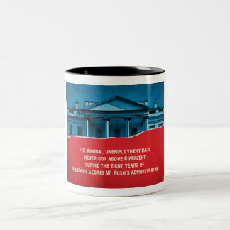 The Unemployment Rate Two-Tone Coffee Mug