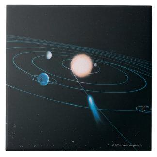 The World of the Inner Solar System Tile