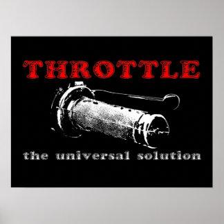 Throttle Solution Dirt Bike Motocross Poster