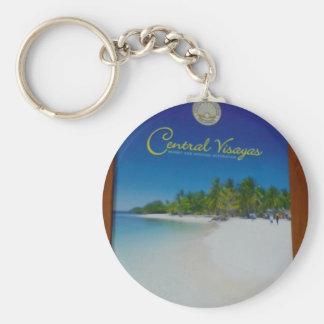 Treasure Island Keychain