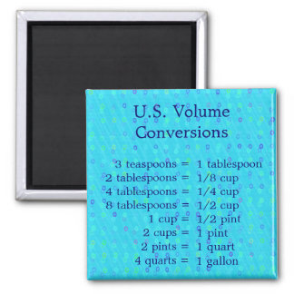 U.S. Volume Conversion Magnet