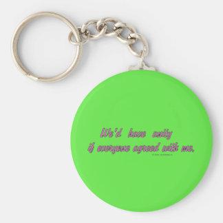 unity key ring