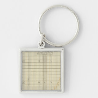 US exports Silver-Colored Square Key Ring