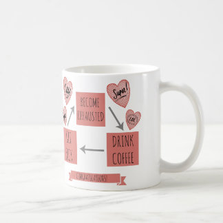 Vicious Coffee Cycle Mug