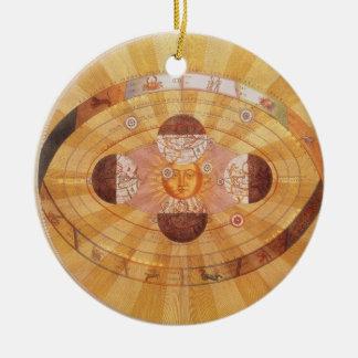 Vintage Astronomy, Antique Copernican Solar System Christmas Ornament