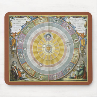 Vintage Astronomy Copernican System Mouse Pad