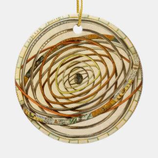 Vintage Astronomy Planets Orbit, Andreas Cellarius Christmas Ornament