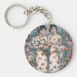 Vintage Chinese Advertising Art Basic Round Button Key Ring