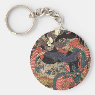 Vintage Japanese Red Dragon Key Ring