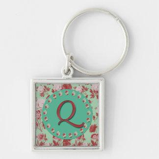 Vintage Monogram Q Key Ring