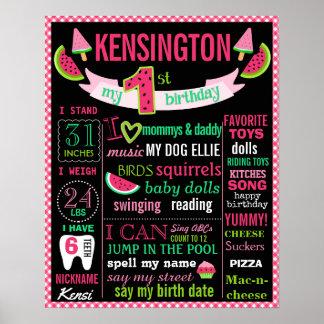 Watermelon 1st birthday chalkboard sign poster