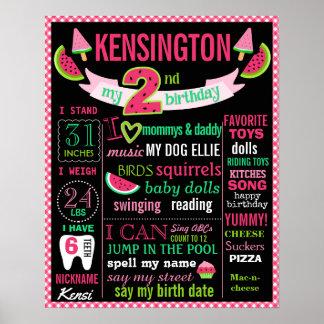 Watermelon 2nd birthday chalkboard sign poster