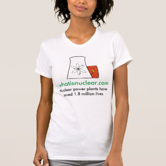 Whatisnuclear.com nuclear saves lives Women's Tee