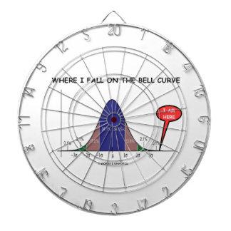Where I Fall On The Bell Curve I Am Here (Stats) Dartboard