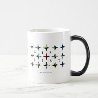 Wishlist, Your Morphing Mug