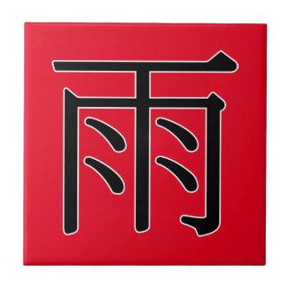 yù or yǔ - 雨 (rain) tile